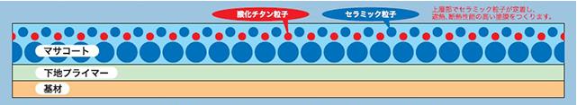 img_diagram
